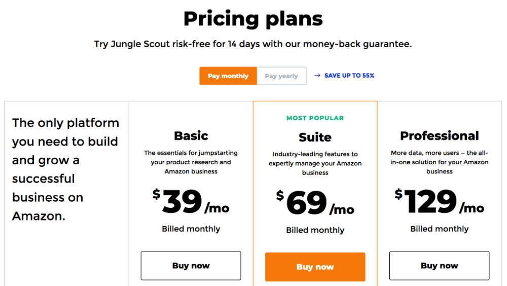 jungle scout prix et code promo