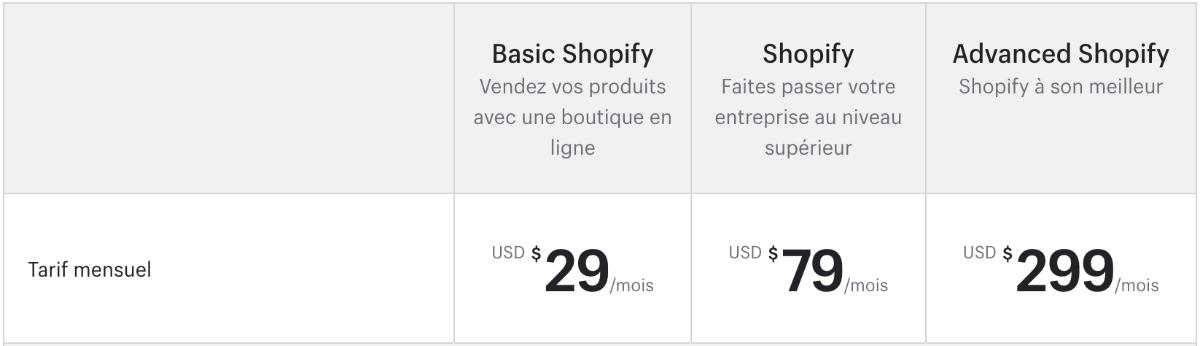 prix de shopify
